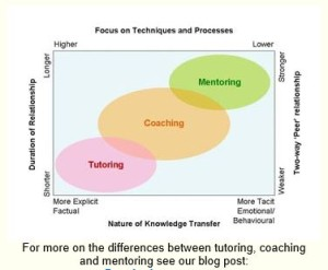 tutoring-coaching